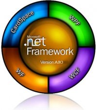 Microsoft .NET Framework 8 in 1 Full 2010 Rus