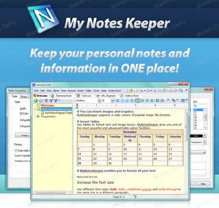 My Notes Keeper 2.8.1434 Final + Portable